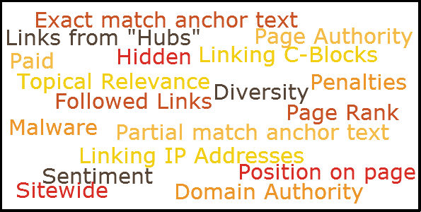 Link Quality Factors Affecting SEO