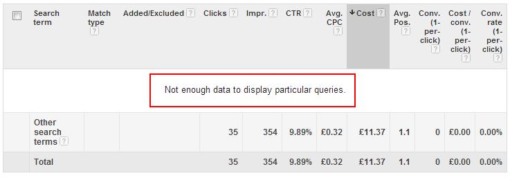 Not enough data