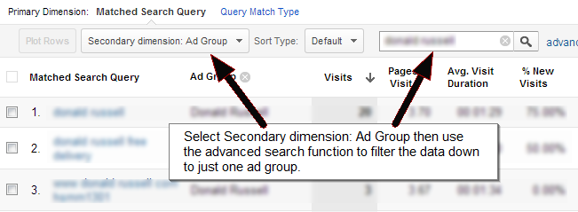 splitting out search queries for specific ad groups