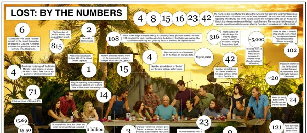 Number porn infographic