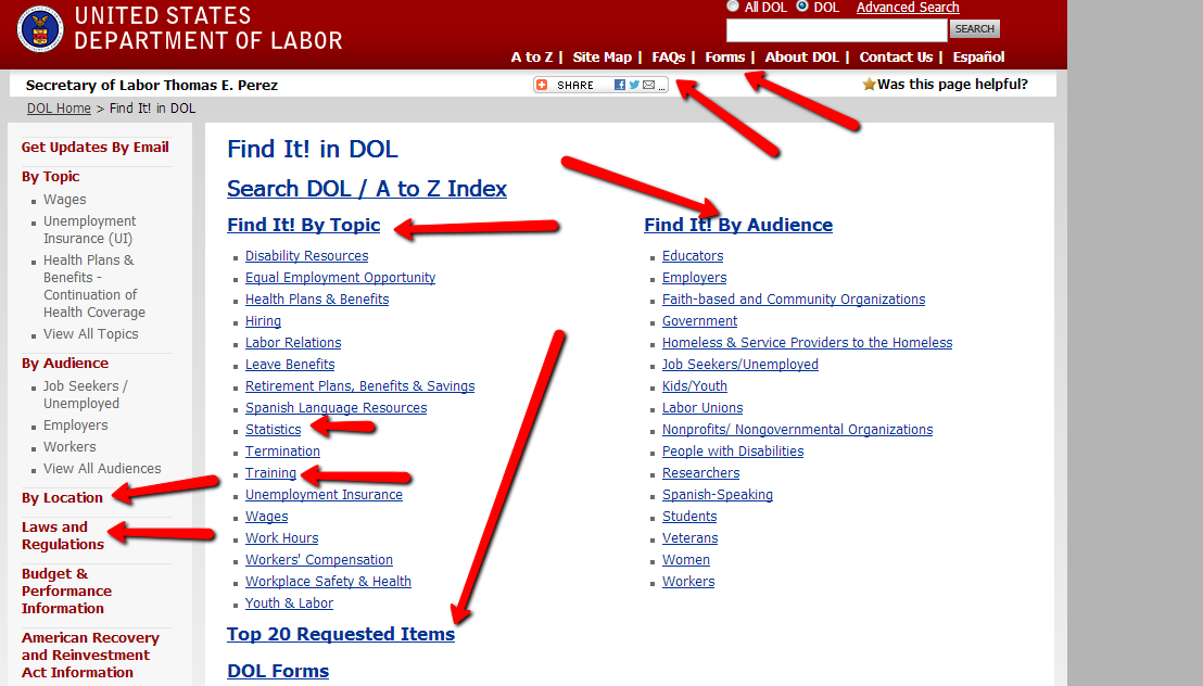 US department of Labor stats