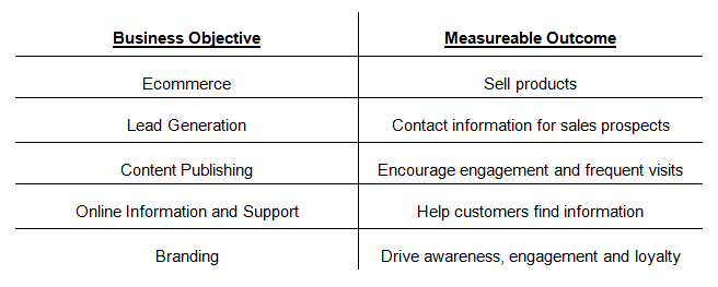 measuring-outcomes