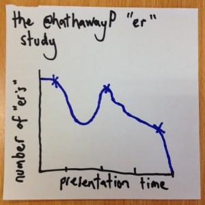 hathaway-p-er-study