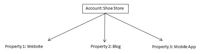 shoe-shop