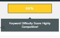 keyword difficulty score