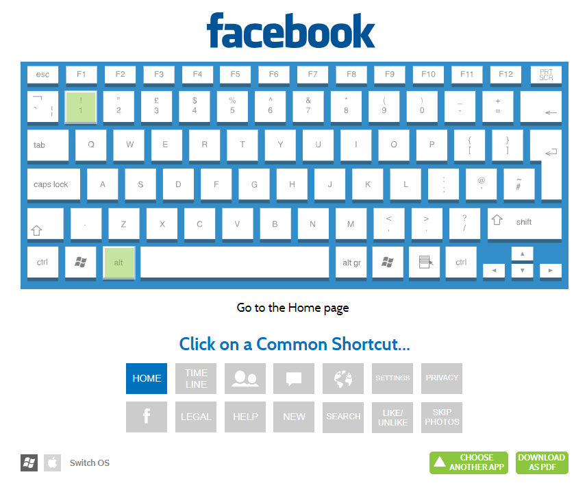 Keyboard Shortcuts for Popular Apps That Will Increase Productivity