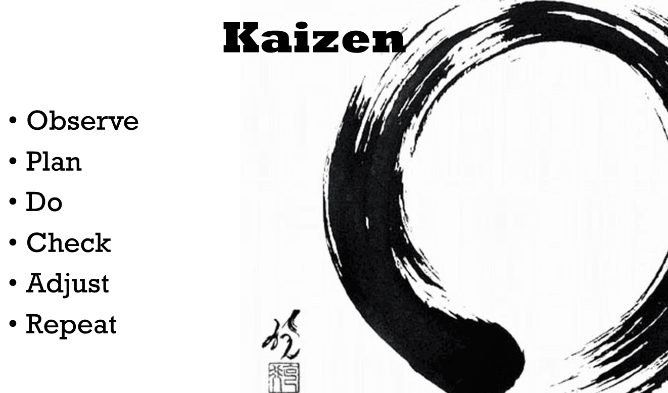 Kaizen - the Japaneses business philosophy of continuous improvement