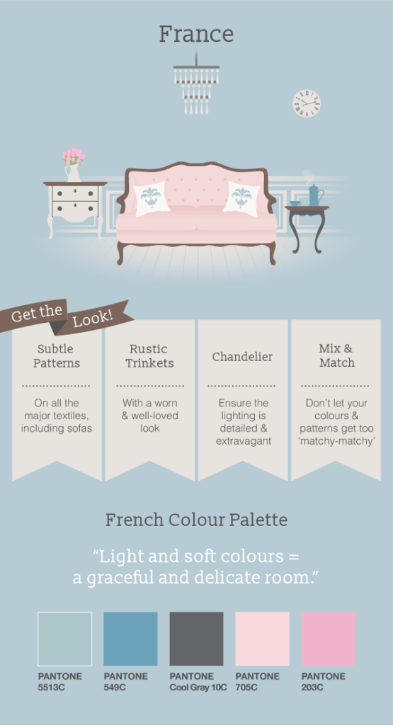 French interior design infographic