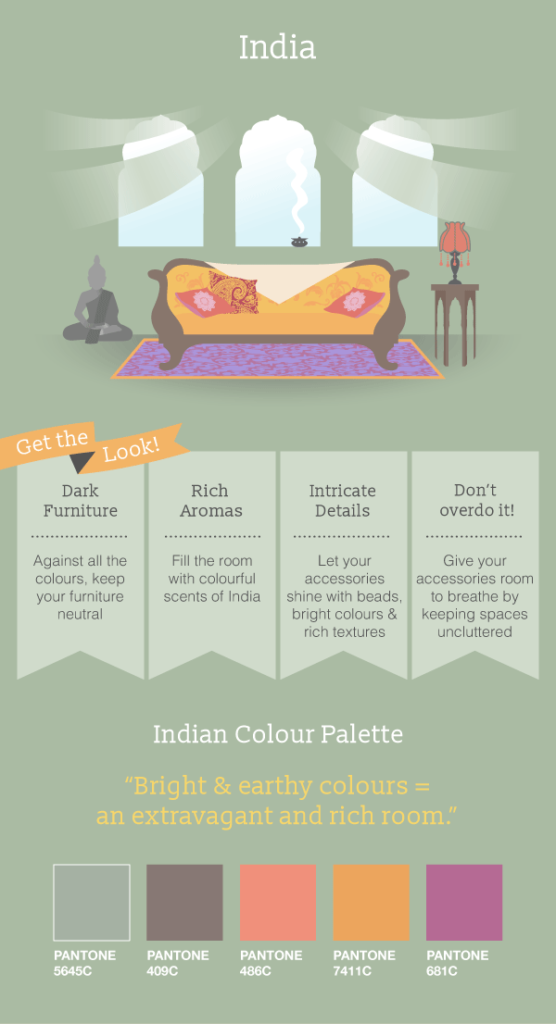 Indian interior design infographic
