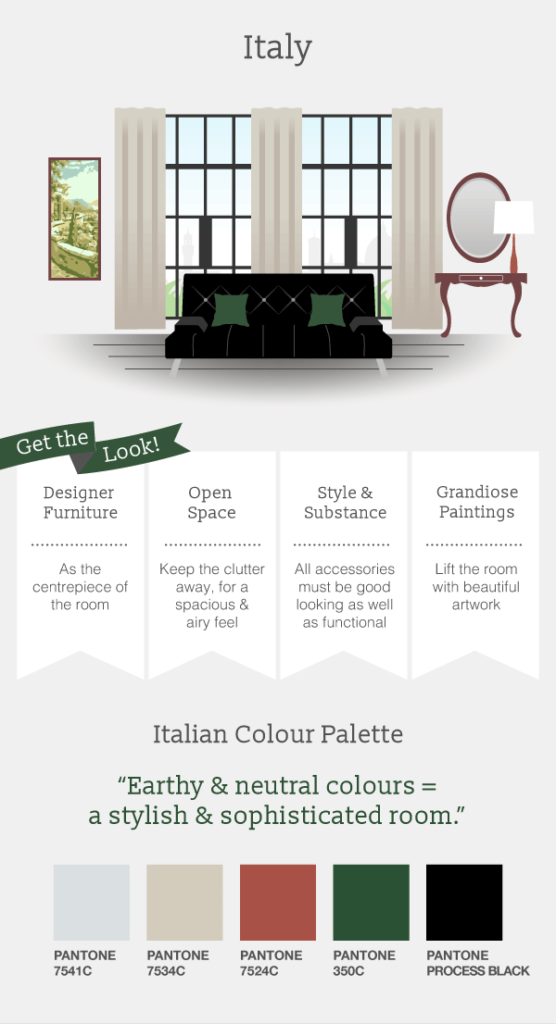 Italian interior design infographic