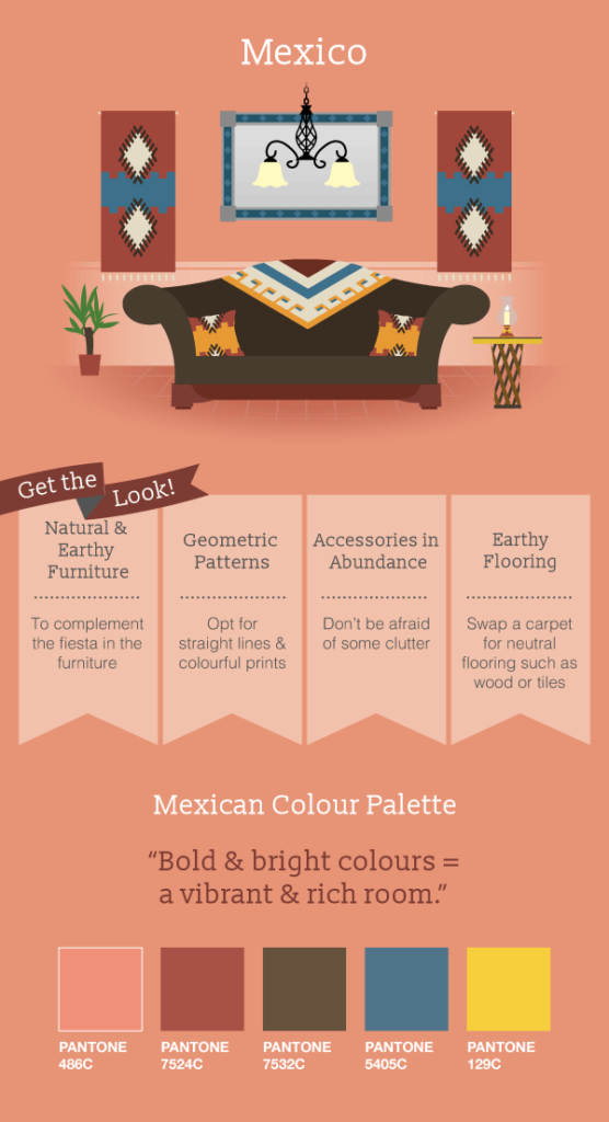 Mexican interior design infographic